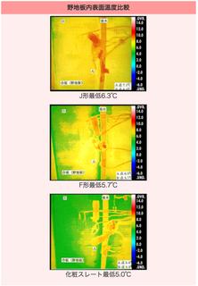 瓦の屋根の快適性/瓦の性能(三州瓦)/安心な屋根材/瓦Web・愛知県陶器瓦工業組合.png